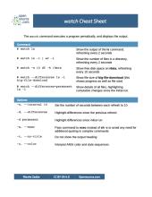 Linux watch command cheat sheet