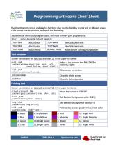 Programming in conio cheat sheet