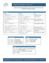Jinja2 cheat sheet