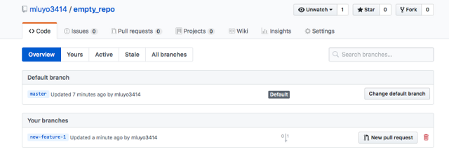 Branch in GitHub
