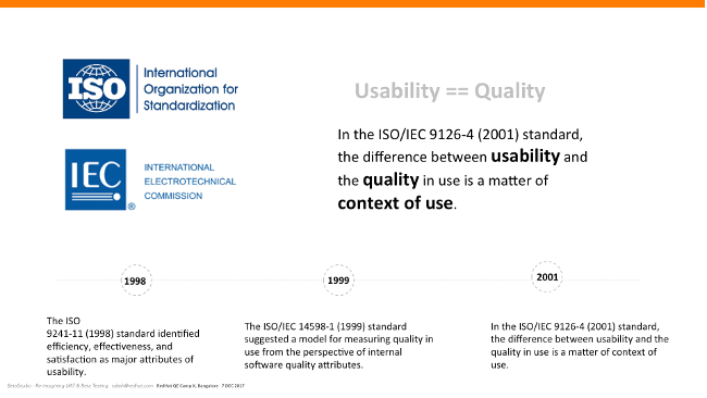 ISO/IEC standards over time