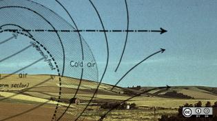 Arrows moving across a landscape