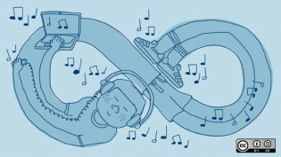 Music in an infinite loop.
