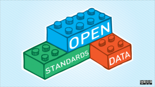 building blocks that say open standards data