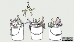 Three buckets with people in them
