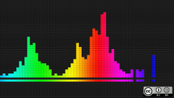 Colorful sound wave graph