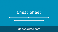 Introducing a Groff Macros cheat sheet
