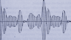 radio communication signals