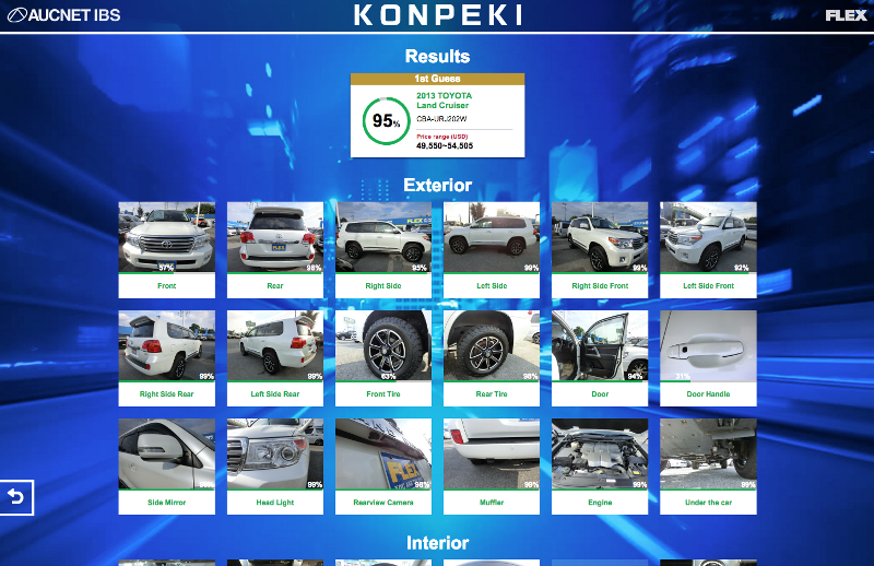 Konpeki, a car image recognition system for used car auctions