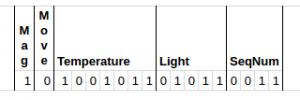 Bitpacked sensors schematic