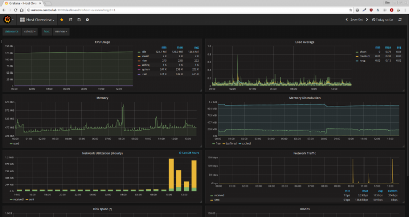 Grafana host interface