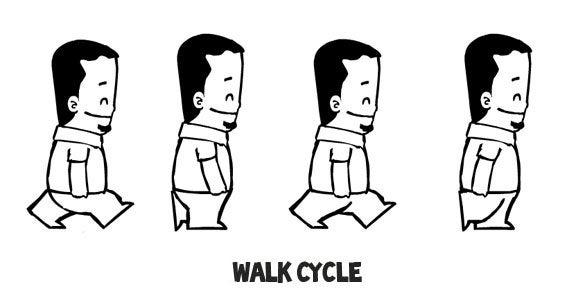 Walk cycle poses