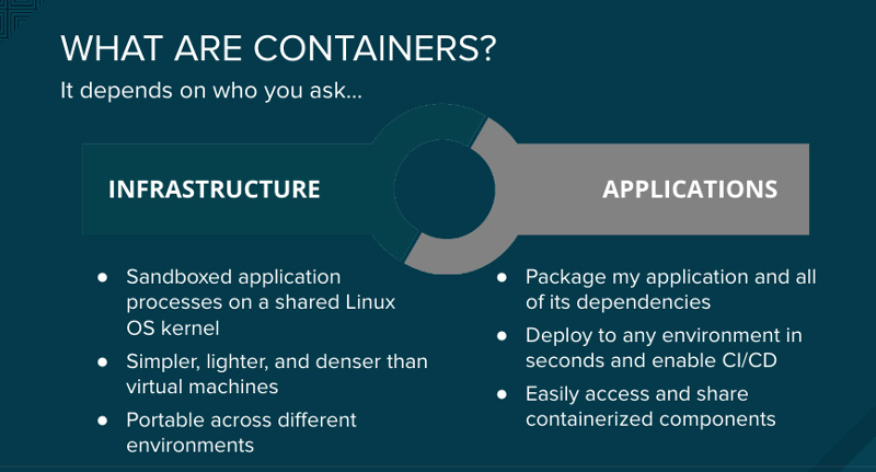 definition of containers