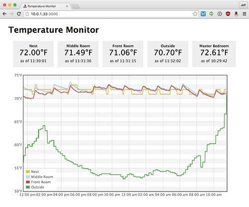 temperatures-after.jpg
