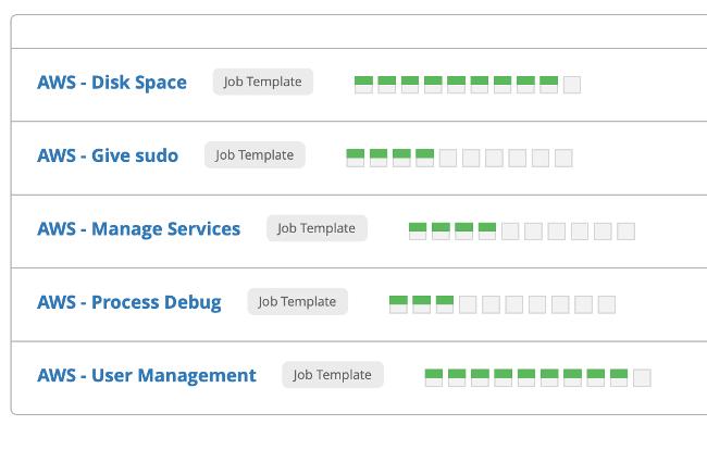 Job templates