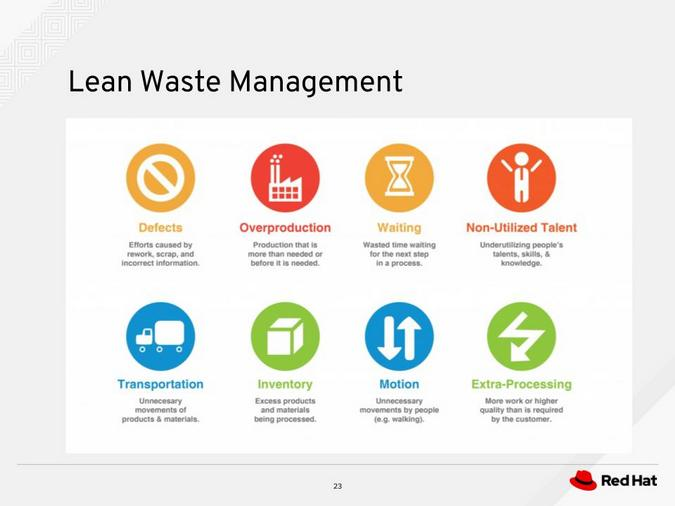 Lean waste management