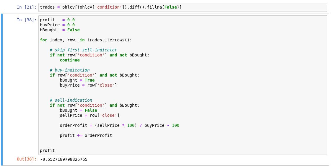 One-trade mini dataset profit