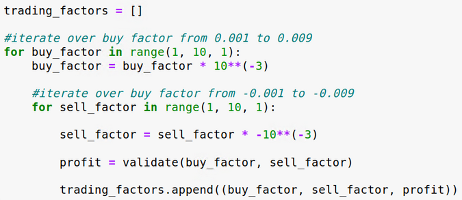 Nested for loops for determining the buy and sell factor
