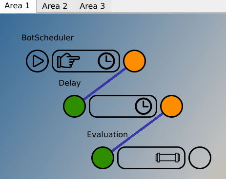 Decision-making implementation on area 1