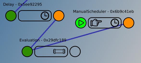 Add manual scheduler element