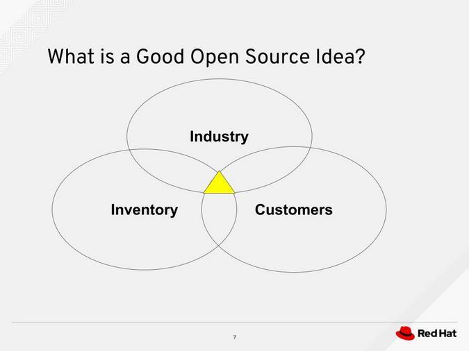 A good open source idea