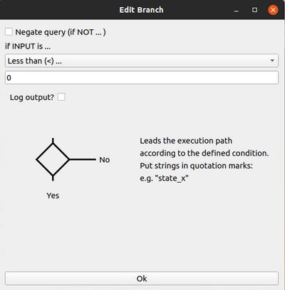 Branch element: Grid 3 Position 3B