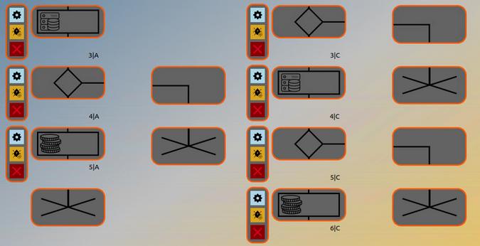 Workflow on Grid 3