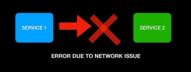 Fail-stop behavior due to network failure