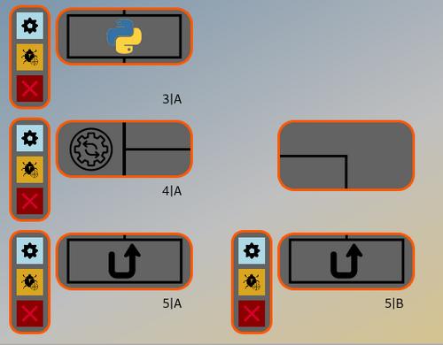 Grid 1: Split execution path
