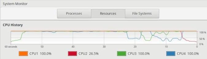 System Monitor processor bottleneck