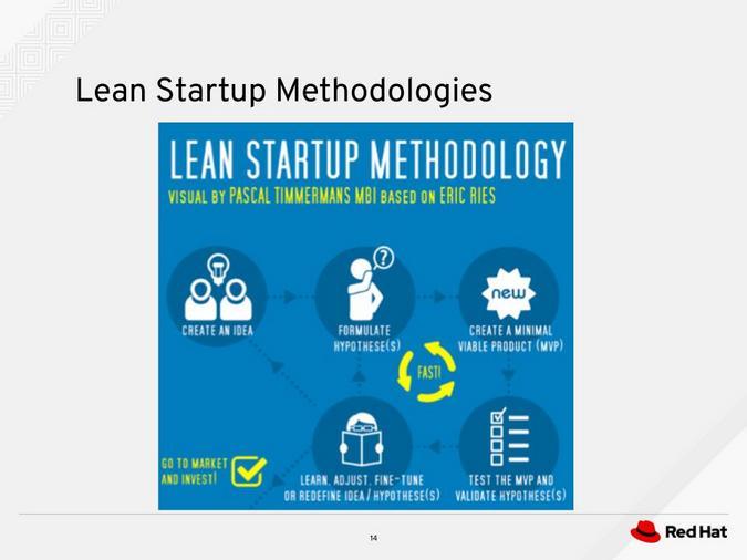 Lean startup methodologies
