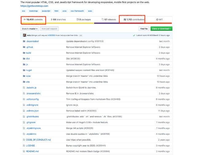 Bootstrap GitHub