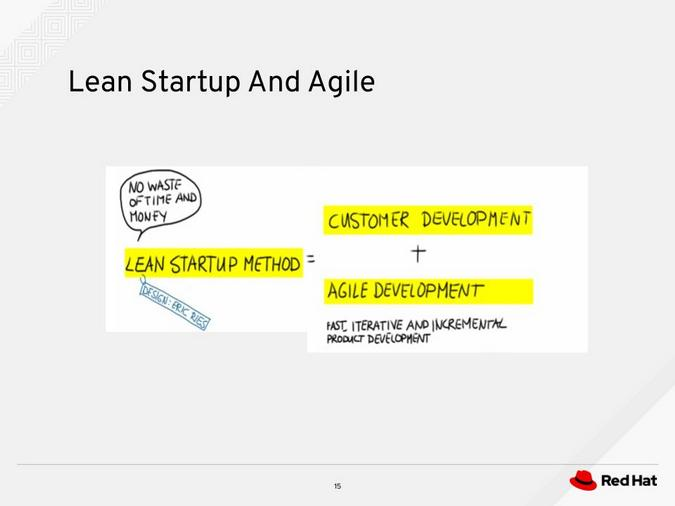 Lean startup and agile