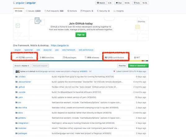 Angular GitHub page