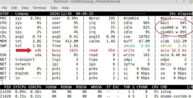 atop disk bottleneck
