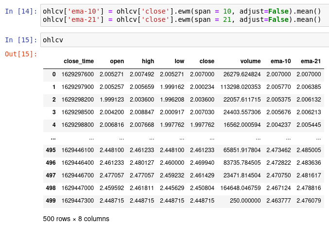 EMA values added as separate columns to dataframe