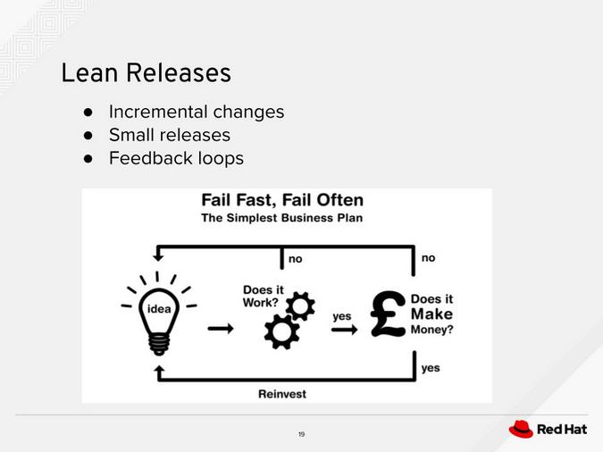 Lean releases
