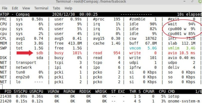 atop command shows disk utilization
