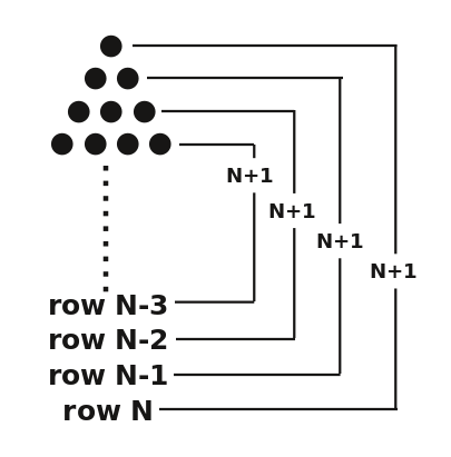 Pairs of N rows