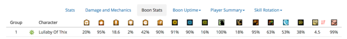 Boon uptime stats