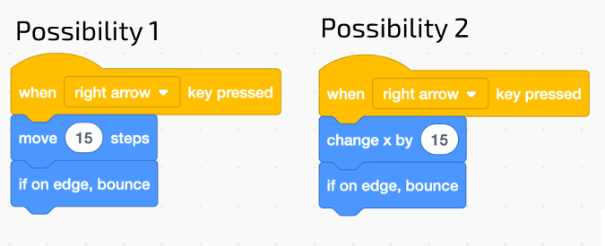 Possibility One: When right arrow pressed, move 15 steps, if on edge, bounce. Possibility Two: When right arrow pressed, change x by 15, if on edge, bounce