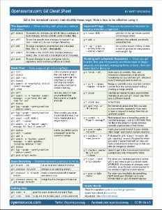 Git Cheat Sheet cover image
