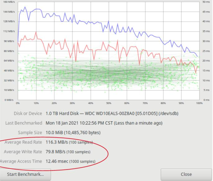 GNOME Disks benchmark