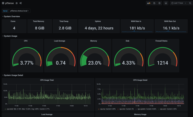 Home Assistant Grafana add-on