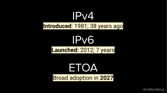 IP4 to IP6 estimated time of mass adoption