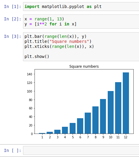 Graphing in Jupyter Notebook