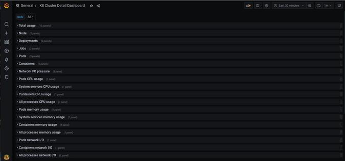 K8 Cluster Detail Dashboard