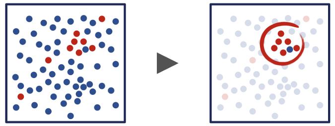 为什么数据科学家往往很喜欢Kubernetes?