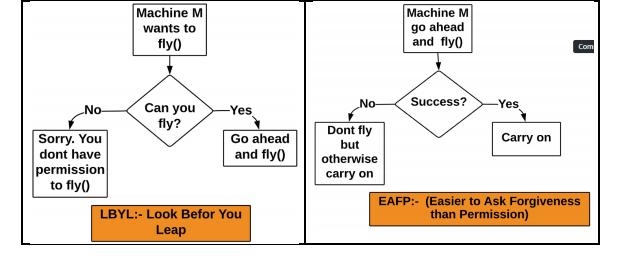 LBYL vs EAFP