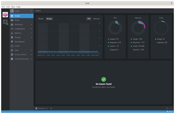 Lens UI, displaying hardware utilization metrics about the cluster